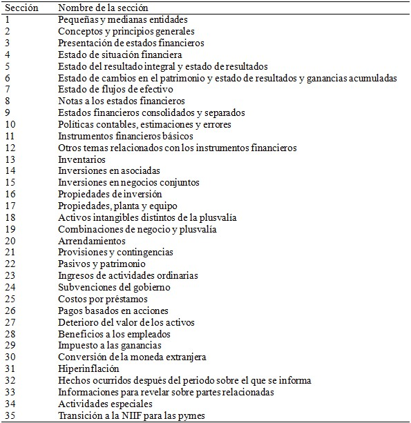 Analisis Del Impacto De Implementacion De Las Normas Internacionales De Informacion Financiera Niif En El Sector Industrial De Bogota Para Pymes